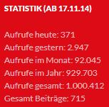 Statistik20160121