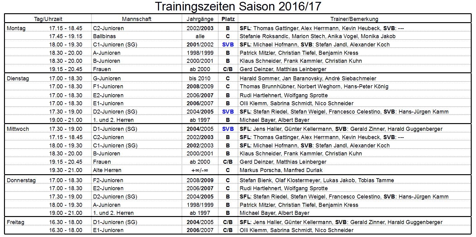 sfltrainingszeiten2016-2017-20160709e