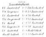 sfl4-jugend-71-a13ck