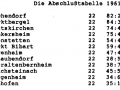 sflabschlusstabelle61-62-a10